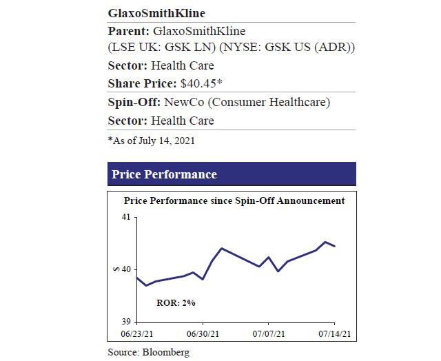 Access here alternative investment news about Glaxosmithkline To Spin-off Consumer Healthcare Business By Mid-2022