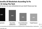 the-blockchain-in-banking-report-from-business-insider-intelligence