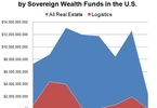 Access here alternative investment news about Covid-19 Kills Sovereign Wealth Funds Appetite For U.S. Direct Real Estate Investing