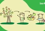 how-market-linkage-startups-are-liberalising-indias-farm-economy