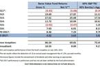 barac-value-fund-q3-17-letter-to-investors