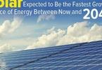 solar-energy-boom-could-heat-up-the-global-energy-sector-b5P6HjHcwKECc2SKKazEai