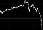 Access here alternative investment news about Bitcoin Just Plunged 20% In A Matter Of Hours