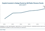 myth-busting-hedge-funds-are-dead-steben-company