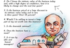 mohnish-pabrai-one-of-the-things-that-i-learned-from-warren-buffett-is-a-team-in-an-investment-operation-is-an-oxymoron