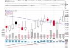 neuberger-berman-high-yield-strategies-fund-inc-nysemktnhs-positive-stock-sentiment