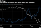 short-volatility-bets-boom-as-hedge-funds-take-baton-from-banks