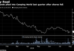 Access here alternative investment news about Hedge Funds Pile Into Camping World And Other Rv Stocks
