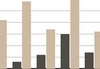switzerland-tops-alternatives-allocation-in-six-key-pension-markets-report-news-ipe