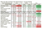 investors-added-an-estimate-of-585b-into-hedge-funds-in-july