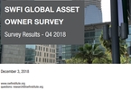 survey-reveals-active-management-key-beneficiary-of-trade-wars-cash-increases-swfi-sovereign-wealth-fund-institute