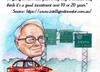 Berkshire Hathaway Portfolio Investment, Stoneco Ltd., Up 20% In Extended Hours – Valuewalk Premium