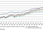 long-short-equity-dominated-q1-for-this-fund-of-funds-valuewalk-premium