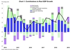economic-fundamentals-for-commercial-real-estate-strong-in-q1-nareit