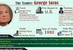 these-are-the-5-best-and-5-worst-trades-of-all-time