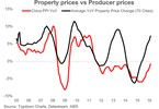 china-property-price-bubble-and-the-end-of-chinese-deflation