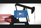 Access here alternative investment news about The Oil Price Drop - in 90 Seconds